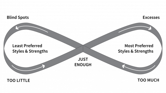 graphic with infinity symbol